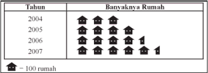 2011100174ifbab2 page 15 of 58 25 3 diagram lambang ccuart Choice Image