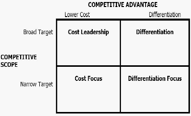 toyota target costing Target costing, as used at toyota, is a rigorous engineering process, which uses value engineering, to reduce the cost of their products kaizen costing is a contining reduction of cost during production through the implementation of kaizen.