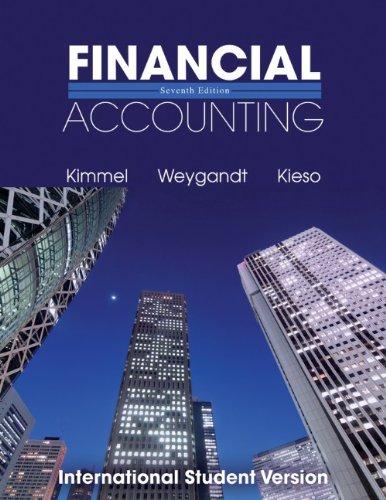 kimmel--financial acc--7th.jpg